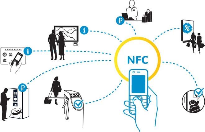 NFC подключение
