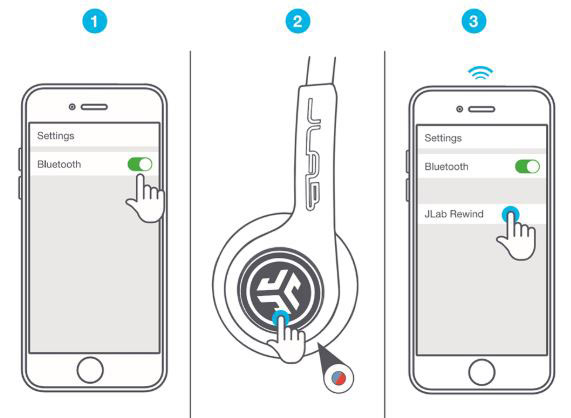Подключение гарнитуры на iPhone