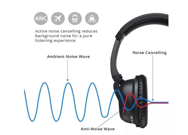 Как работает активное шумоподавление